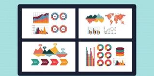 Data visualisatie: het wat, waar en waarom.