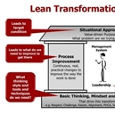 Masterclass Lean - Apply Lean Thinking to your extended Value Streams