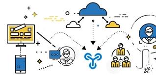 SAP lanceert digitaal innovatieplatform Leonardo