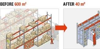 Storeganizer en Vanas Engineering: een geniaal eenvoudig concept voor optimaal gebruik van al uw palletrekken