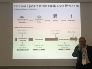 Het traditionele CPFR-proces