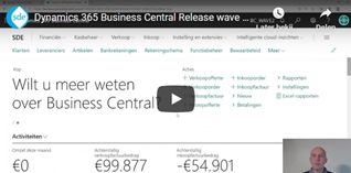 Microsoft Dynamics 365 Business Central release wave 2