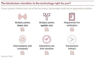 De blockchain checklist