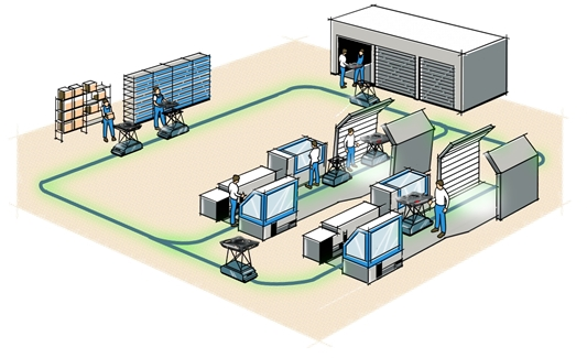 Op maat gemaakt onbemand transportsysteem volgens uw noden