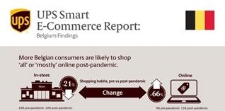 Belg blijft ook na pandemie online winkelen